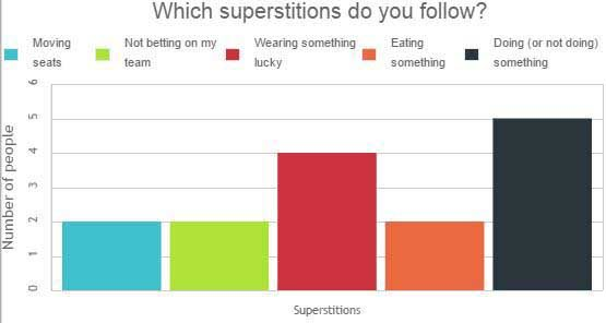 superstitiongraph