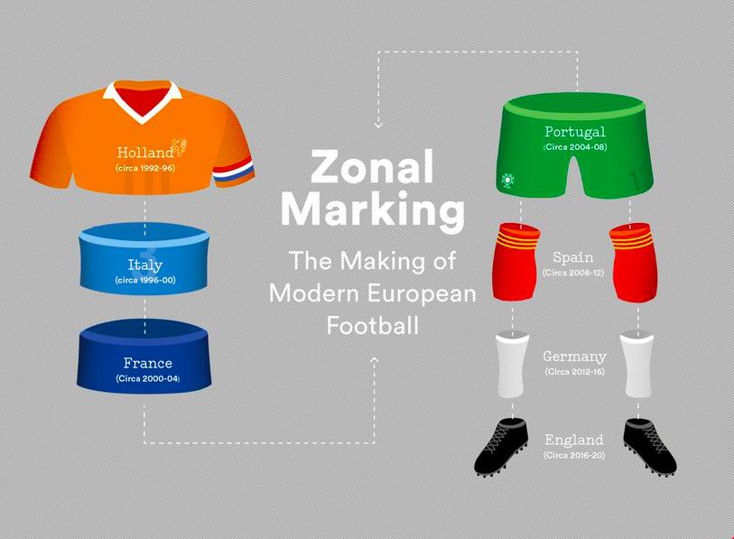 TAW Special: Michael Cox talks 'Zonal Marking'
