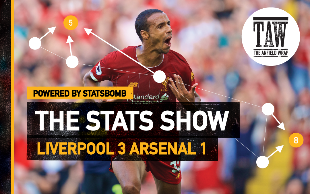 Liverpool 3 Arsenal 1 | The Stats Show