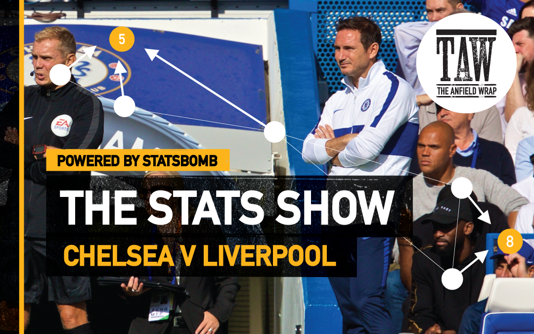 Chelsea v Liverpool   The Stats Show