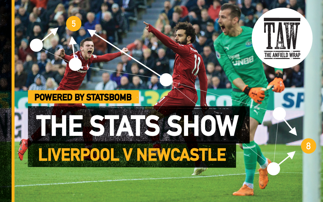 Liverpool v Newcastle | The Stats Show
