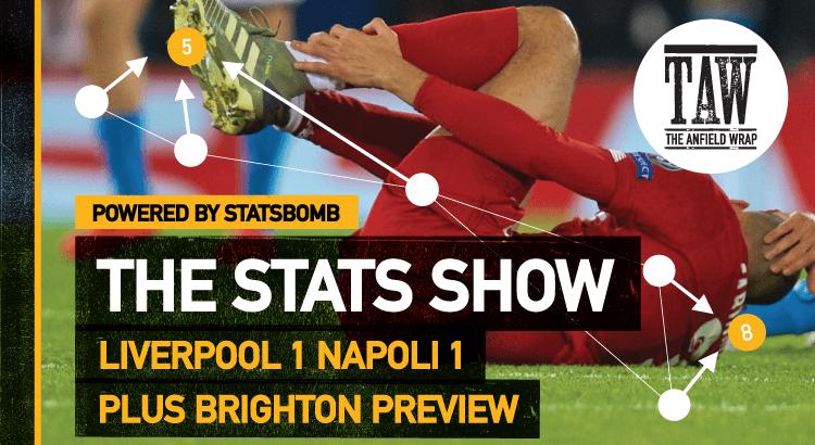 Liverpool 1 Napoli 1 + Brighton Preview| The Stats Show