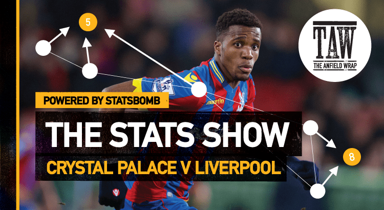 Crystal Palace v Liverpool | The Stats Show