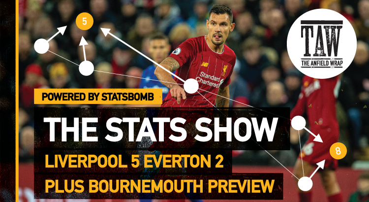 Liverpool 5 Everton 2 + Bournemouth Preview| The Stats Show