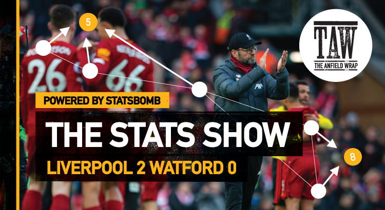 Liverpool 2 Watford 0 | The Stats Show