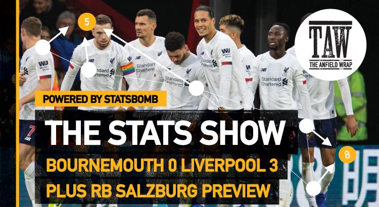 Bournemouth Reaction & Salzburg Buildup | The Stats Show