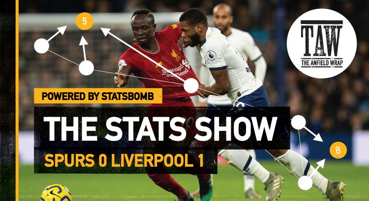 Tottenham Hotspur 0 Liverpool 1 | The Stats Show