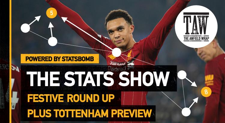 Tottenham Hotspur v Liverpool | The Stats Show