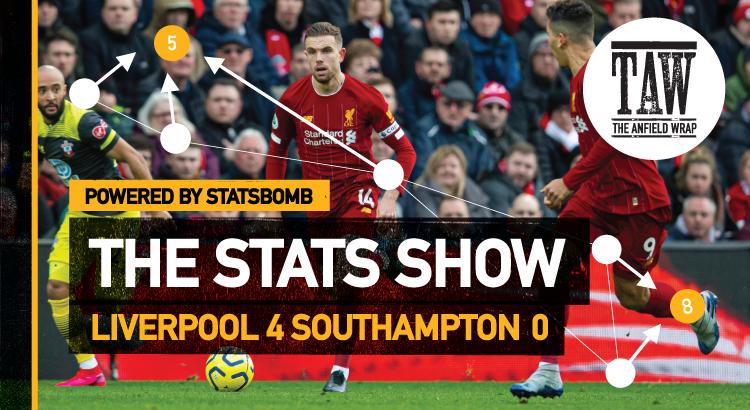 Liverpool 4 Southampton 0 | The Stats Show