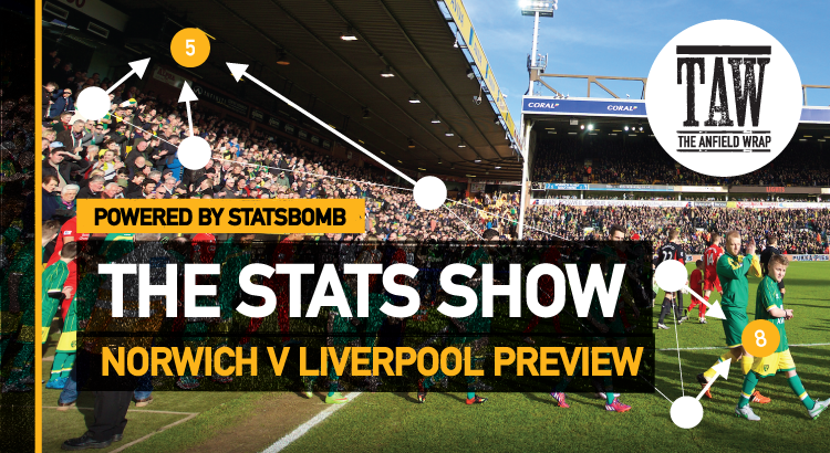Norwich City v Liverpool | The Stats Show