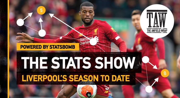 Fabinho, Gomez & Werner | The Stats Show