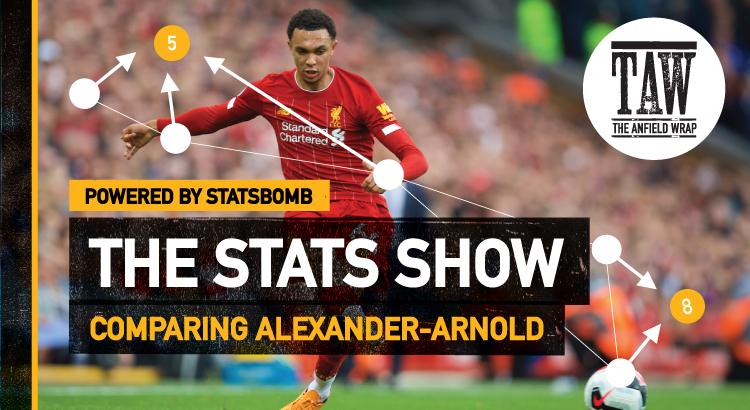 Trent Alexander-Arnold's Evolution | The Stats Show