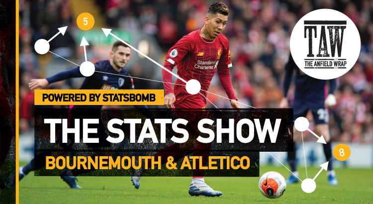 Bournemouth and Atletico Madrid   The Stats Show
