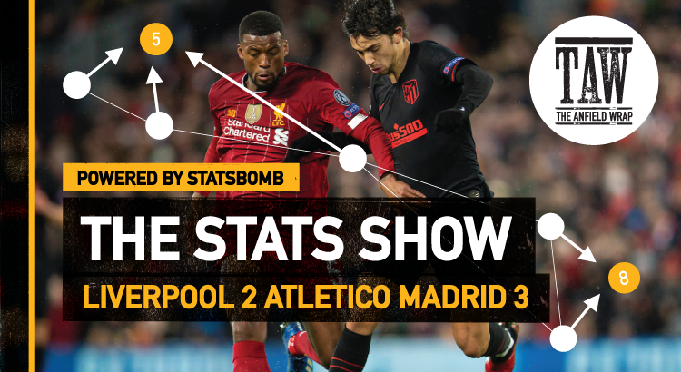 Liverpool 2 Atletico Madrid 3 | The Stats Show