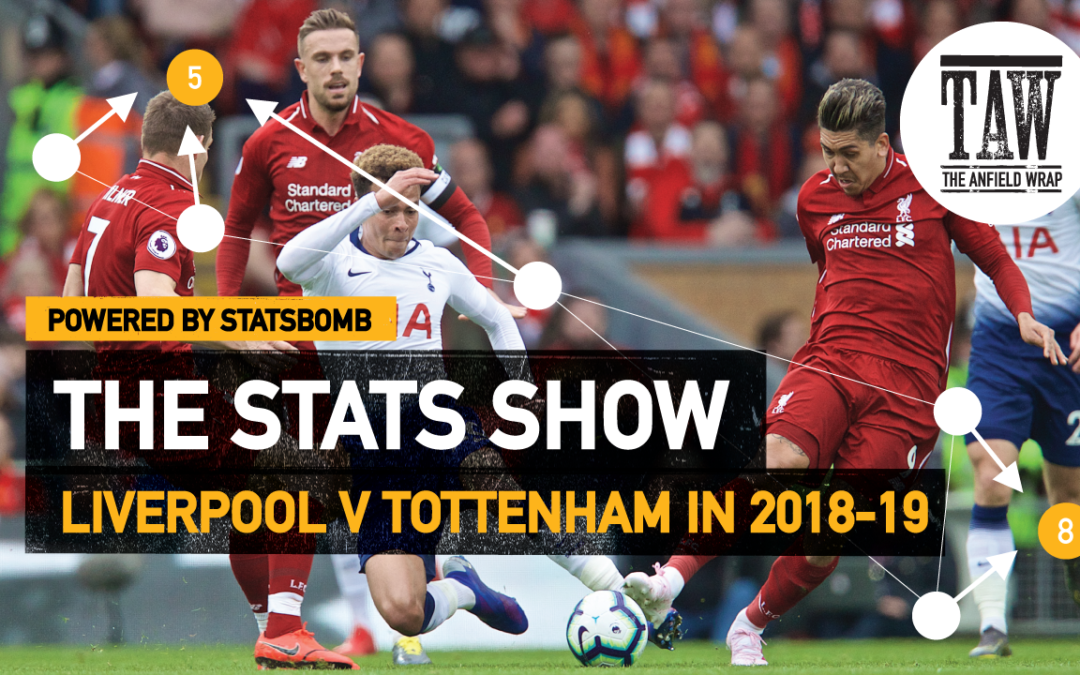 Liverpool v Tottenham In 2018-19   The Stats Show