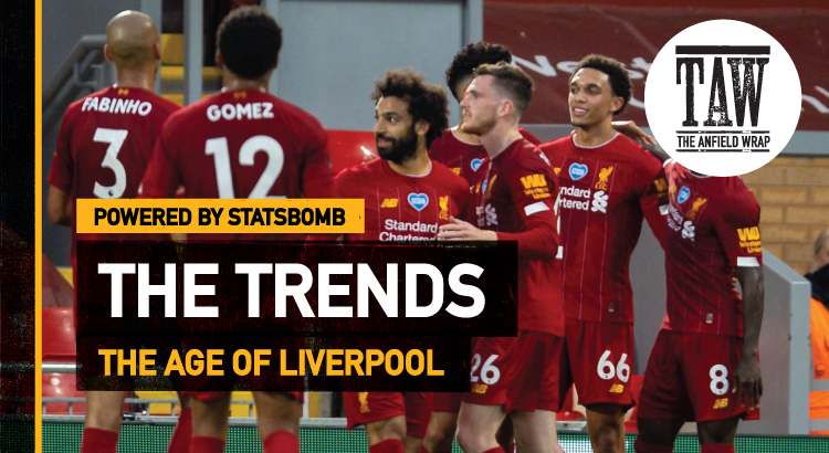 The Age Of Liverpool   The Trends