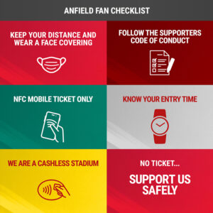 Fans Back At Anfield COVID19 Checklist
