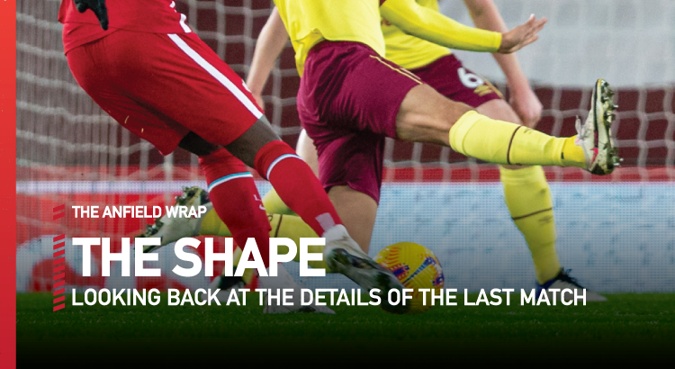 Liverpool 0 Burnley 1 | The Shape