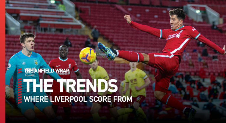 Where Liverpool Score From | The Trends