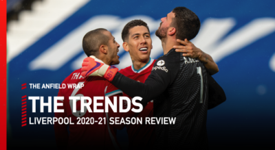 To take a deeper look at Liverpool's 2020-21 season review, Neil Atkinson hosts Dan Morgan, Leanne Prescott and Paul Cope...